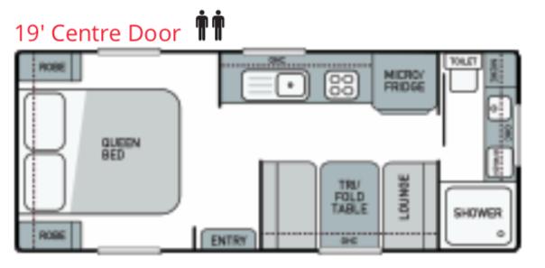 Goodlife RV - Caravan Layouts - 19' Centre Door